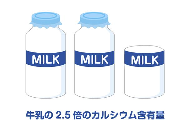 牛乳の2.5倍のカルシウム含有量