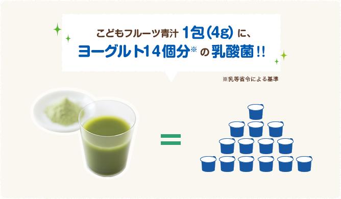 こどもフルーツ青汁1包(4g)に、ヨーグルト14個分※の乳酸菌!!